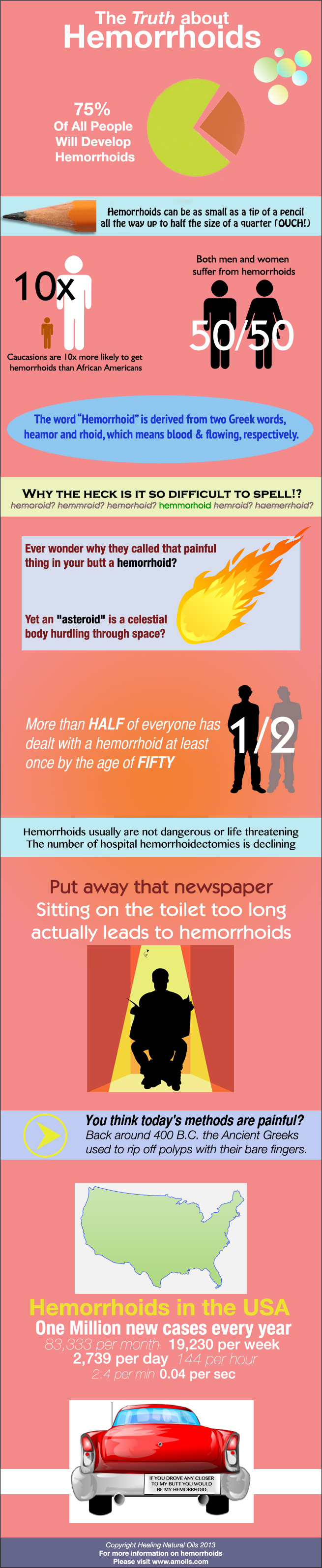 Truth About Hemorrhoids